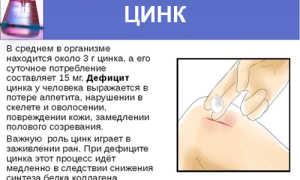 Бороздки на ногтях – причины и лечение, что делать, при вертикальных бороздках на ногтях рук